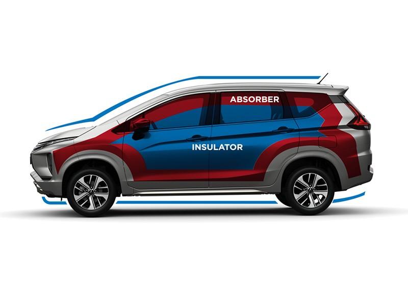 Spesifikasi Interior Mobil Mitsubishi Xpander Surabaya Mitsubishimobilku