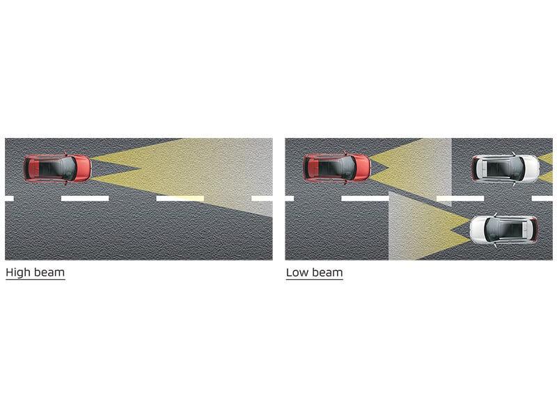 Fitur Keselamatan Mobil Mitsubishi Eclipse Cross Automatic High Beam (AHB)