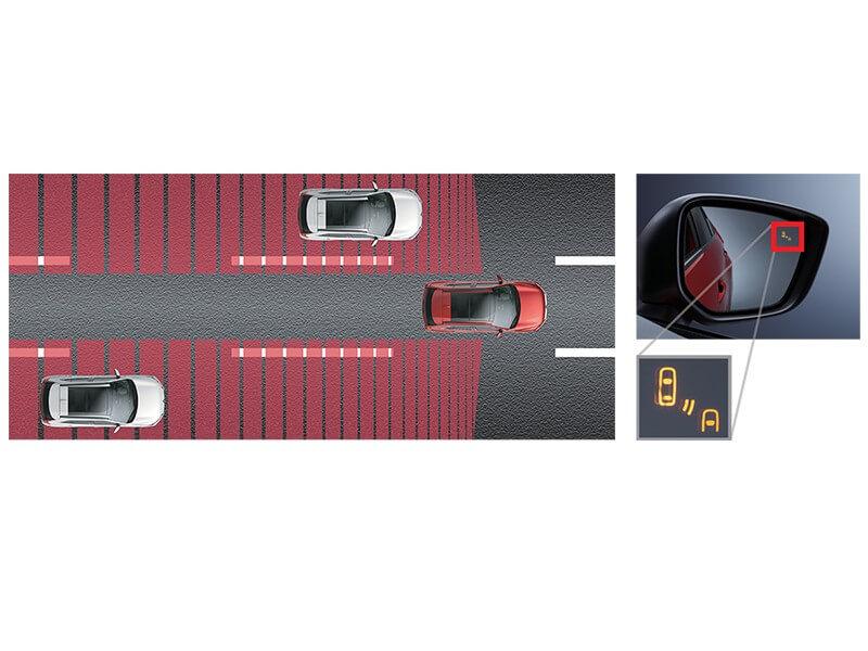 Fitur Keselamatan Mobil Mitsubishi Eclipse Cross Blind Spot Warning (BSW)