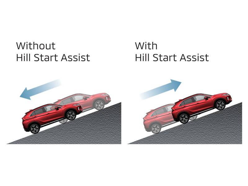 Fitur Keselamatan Mobil Mitsubishi Eclipse Cross Hill Start Assist (HSA)
